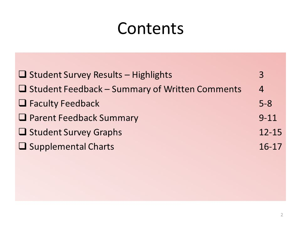 Contents Student Survey Results – Highlights3 Student Feedback – Summary of Written Comments4 Faculty Feedback5-8 Parent Feedback Summary9-11 Student Survey Graphs12-15 Supplemental Charts16-17 2