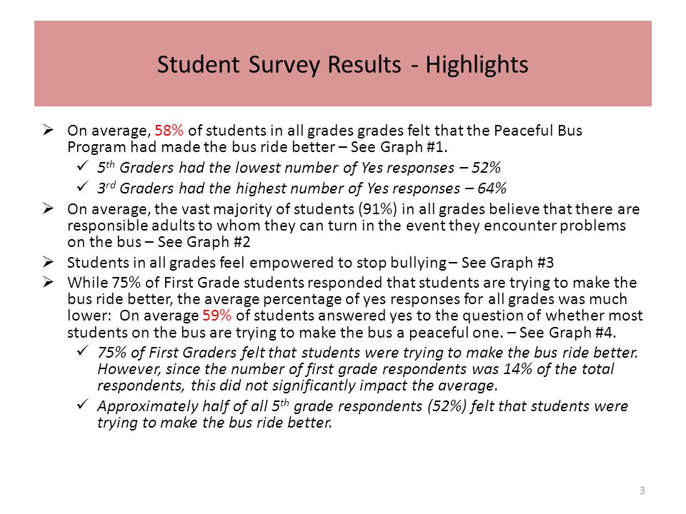 Student Survey Results - Highlights On average, 58% of students in all grades grades felt that the Peaceful Bus Program had made the bus ride better – See Graph #1.
