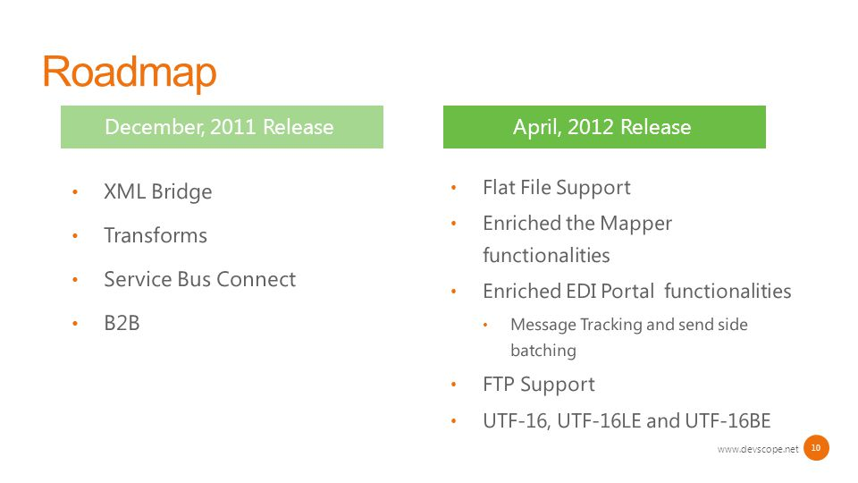 Roadmap XML Bridge Transforms Service Bus Connect B2B Flat File Support Enriched the Mapper functionalities Enriched EDI Portal functionalities Message Tracking and send side batching FTP Support UTF-16, UTF-16LE and UTF-16BE December, 2011 ReleaseApril, 2012 Release www.devscope.net 10