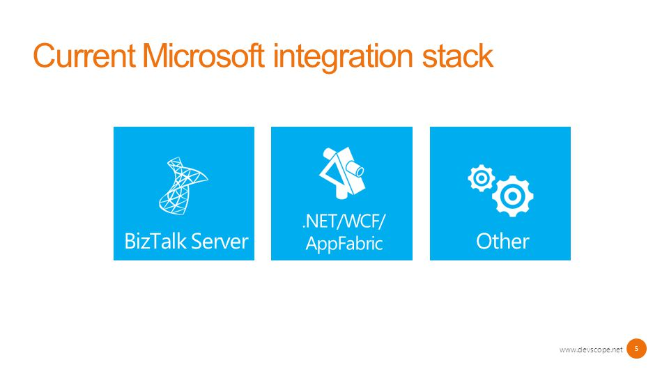 www.devscope.net 5 Current Microsoft integration stack