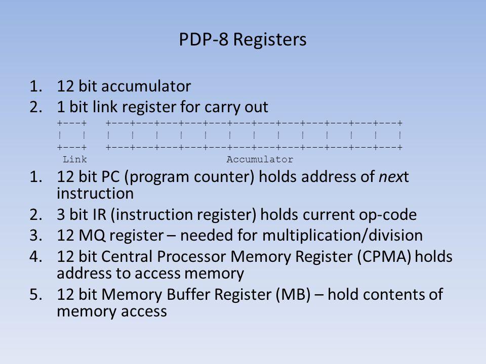 PDP-8 Registers 1.12 bit accumulator 2.1 bit link register for carry out +---+ +---+---+---+---+---+---+---+---+---+---+---+---+                      