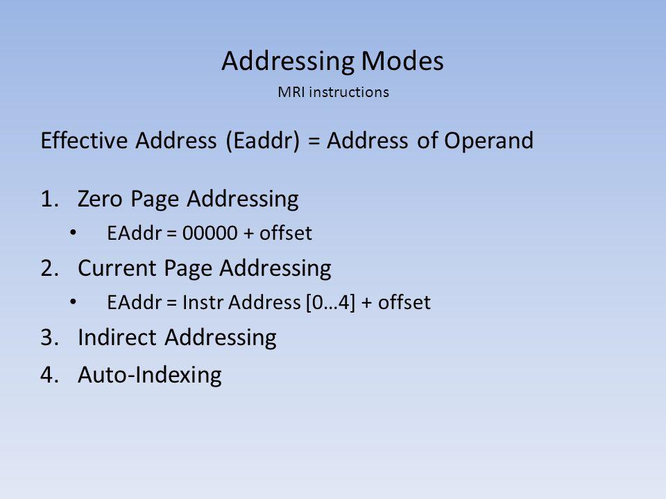 Addressing Modes MRI instructions Effective Address (Eaddr) = Address of Operand 1.Zero Page Addressing EAddr = 00000 + offset 2.Current Page Addressi
