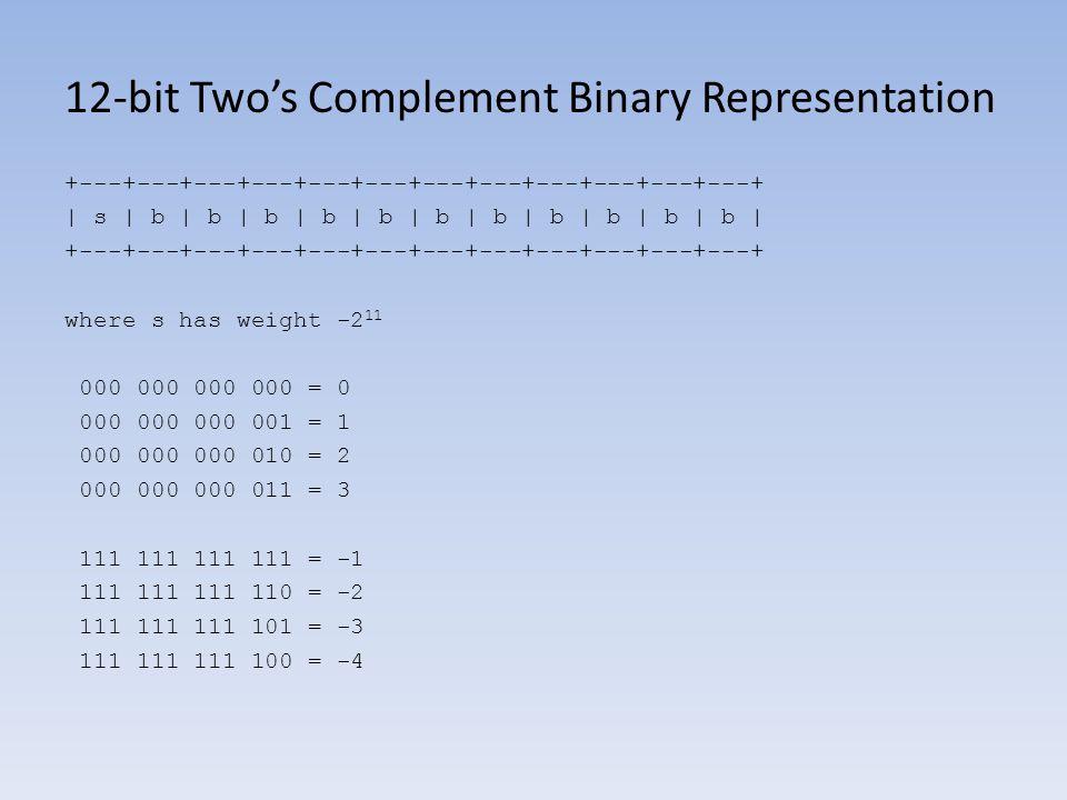 12-bit Twos Complement Binary Representation +---+---+---+---+---+---+---+---+---+---+---+---+   s   b   b   b   b   b   b   b   b   b   b   b   +---+