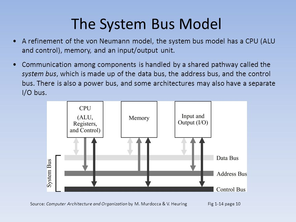 The System Bus Model A refinement of the von Neumann model, the system bus model has a CPU (ALU and control), memory, and an input/output unit. Commun