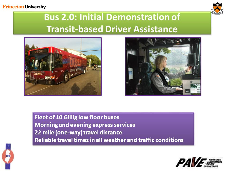 Bus 2.0: Initial Demonstration of Transit-based Driver Assistance Fleet of 10 Gillig low floor buses Morning and evening express services 22 mile (one-way) travel distance Reliable travel times in all weather and traffic conditions Fleet of 10 Gillig low floor buses Morning and evening express services 22 mile (one-way) travel distance Reliable travel times in all weather and traffic conditions