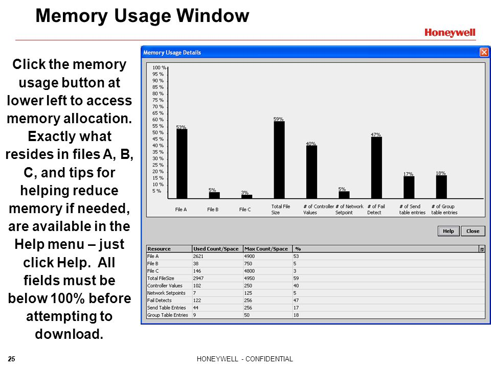 25HONEYWELL - CONFIDENTIAL25 Memory Usage Window Click the memory usage button at lower left to access memory allocation. Exactly what resides in file