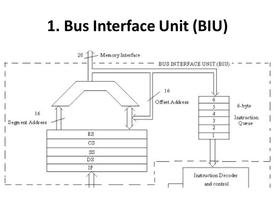 1. Bus Interface Unit (BIU)