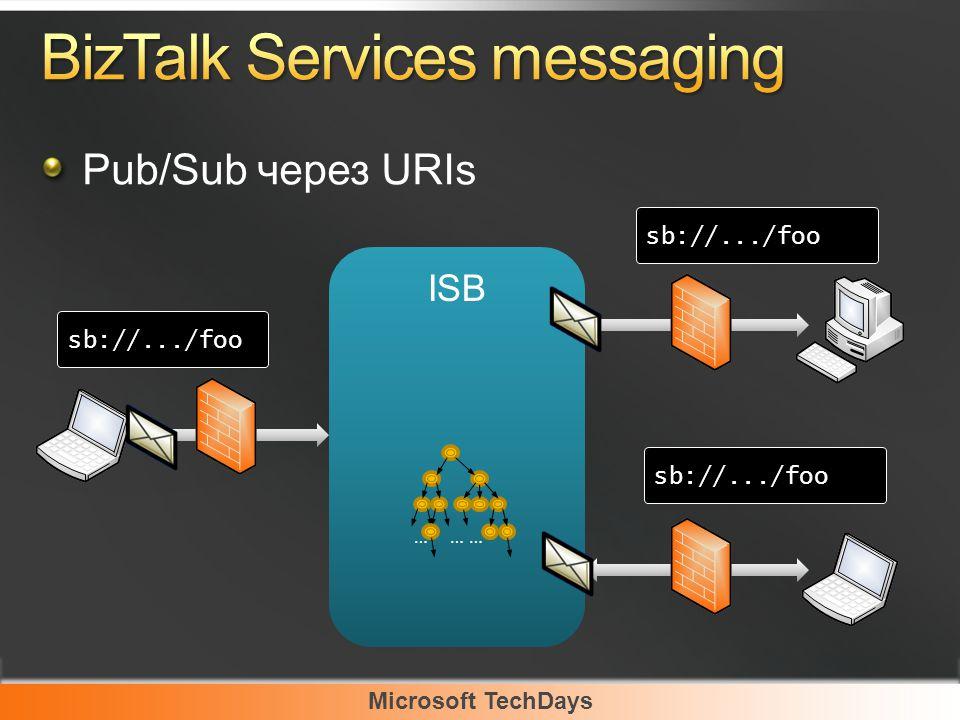 Microsoft TechDays Pub/Sub через URIs ISB … … … sb://.../foo