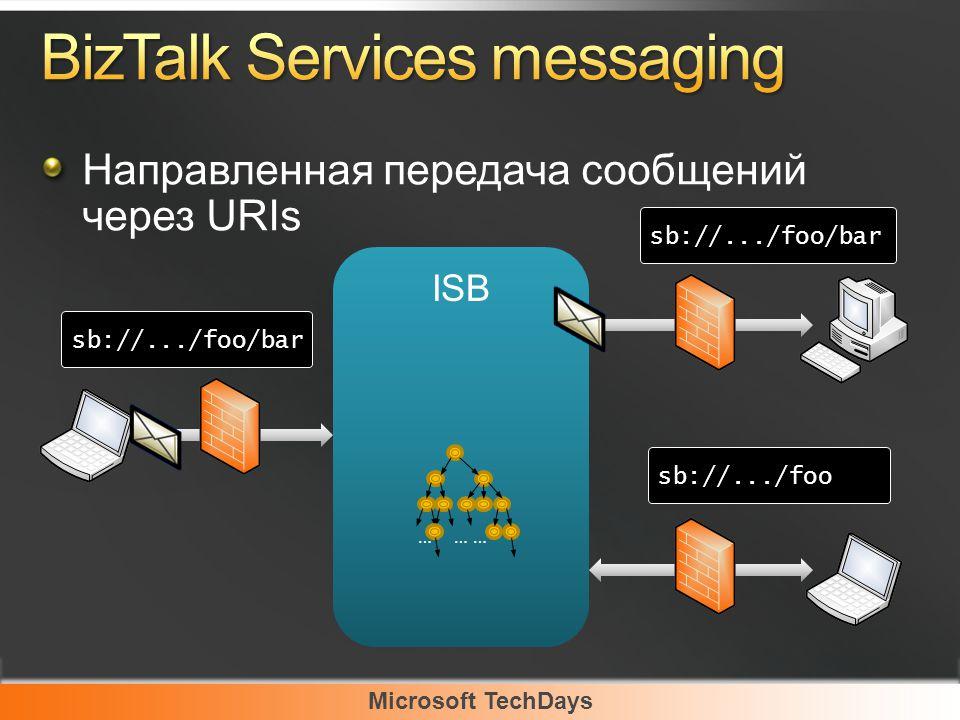 Microsoft TechDays Направленная передача сообщений через URIs ISB … … … sb://.../foo/bar sb://.../foo
