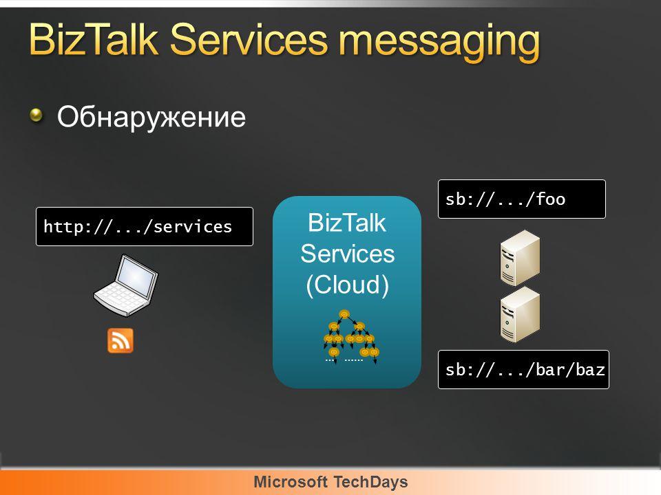 Microsoft TechDays Обнаружение BizTalk Services (Cloud) … … … sb://.../foo sb://.../bar/baz http://.../services