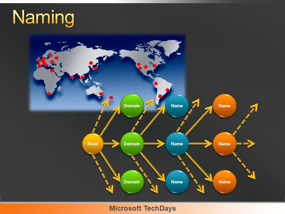 Microsoft TechDays Root Domain Name