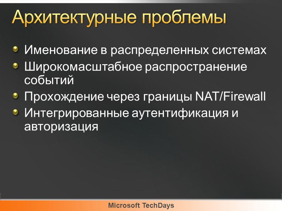Microsoft TechDays Архитектурный подход, при котором существует центральный сервер, который обеспечивает: Firewall-friendly обмен сообщениями Масштабируемый pub/sub механизм Безопасность, ориентированную на стандарты Обнаружение сервисов Workflow