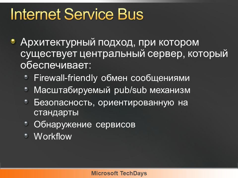 Microsoft TechDays BizTalk Services & REST File Sharing