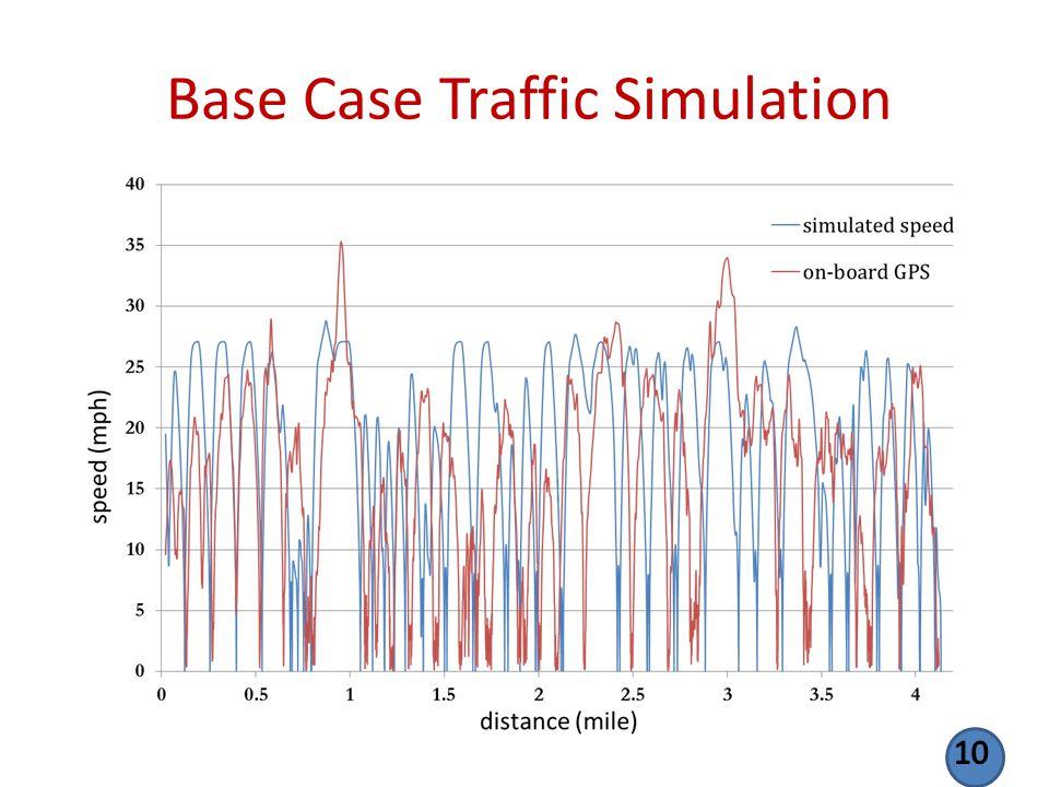 Base Case Traffic Simulation