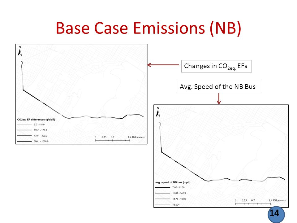 Base Case Emissions (NB) Changes in CO 2eq. EFs Avg. Speed of the NB Bus