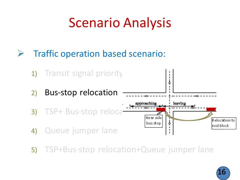Scenario Analysis Traffic operation based scenario: 1) Transit signal priority (TSP) 2) Bus-stop relocation 3) TSP+ Bus-stop relocation 4) Queue jumper lane 5) TSP+Bus-stop relocation+Queue jumper lane