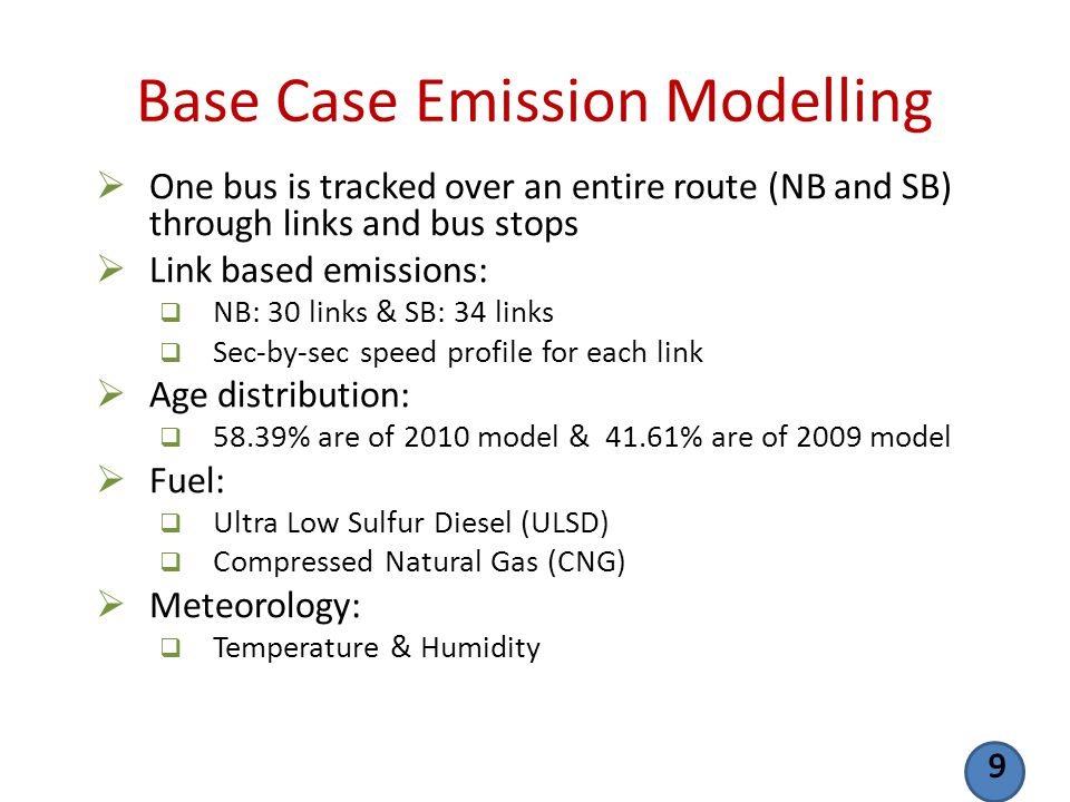 Base Case Emission Modelling One bus is tracked over an entire route (NB and SB) through links and bus stops Link based emissions: NB: 30 links & SB: