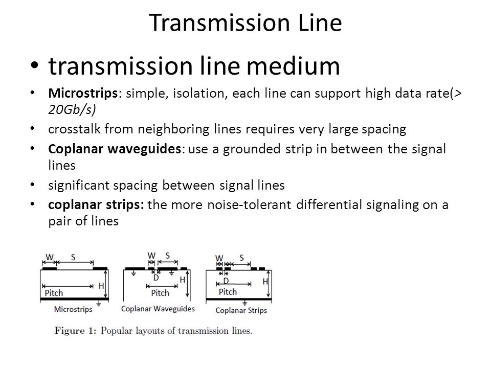 Transmission Line transmission line medium Microstrips: simple, isolation, each line can support high data rate(> 20Gb/s) crosstalk from neighboring l