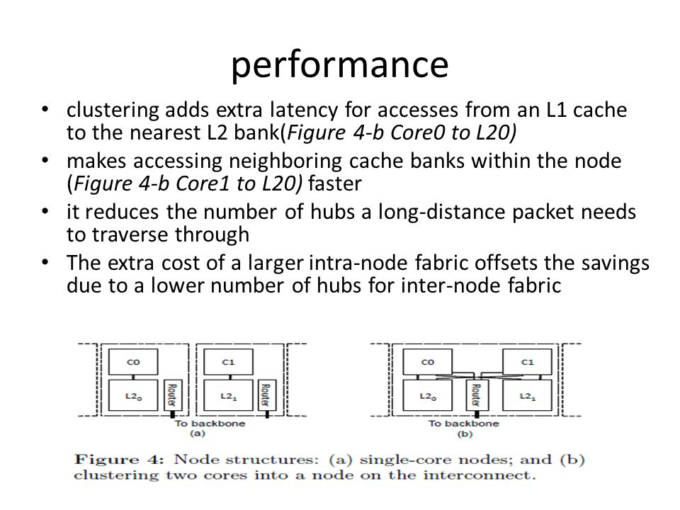 performance clustering adds extra latency for accesses from an L1 cache to the nearest L2 bank(Figure 4-b Core0 to L20) makes accessing neighboring cache banks within the node (Figure 4-b Core1 to L20) faster it reduces the number of hubs a long-distance packet needs to traverse through The extra cost of a larger intra-node fabric offsets the savings due to a lower number of hubs for inter-node fabric