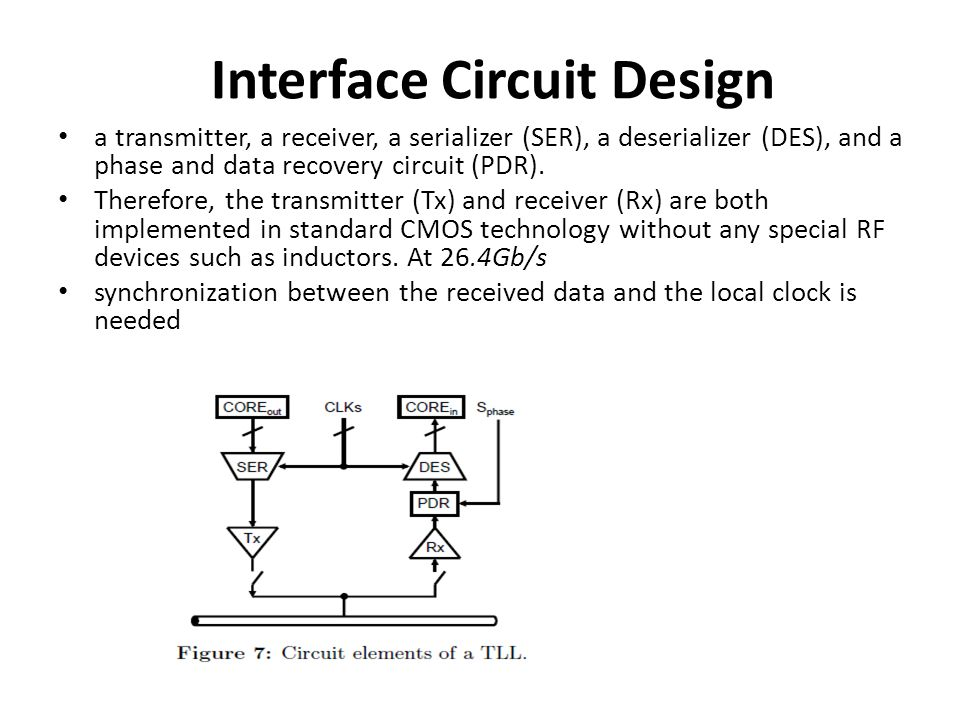 Interface Circuit Design a transmitter, a receiver, a serializer (SER), a deserializer (DES), and a phase and data recovery circuit (PDR). Therefore,