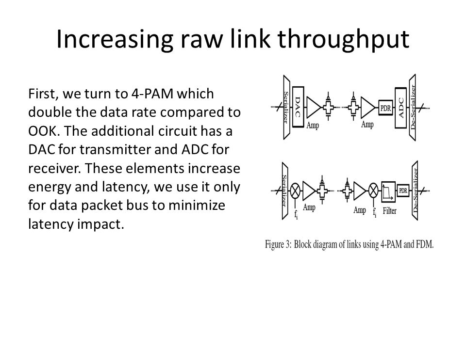 Increasing raw link throughput First, we turn to 4-PAM which double the data rate compared to OOK. The additional circuit has a DAC for transmitter an