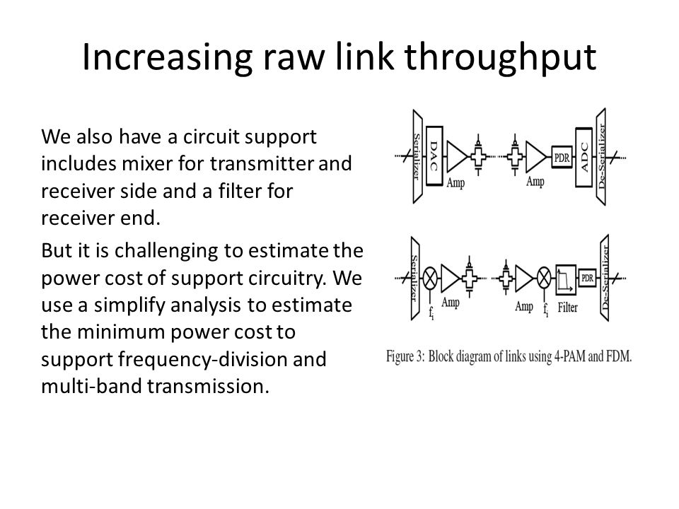 Increasing raw link throughput We also have a circuit support includes mixer for transmitter and receiver side and a filter for receiver end.