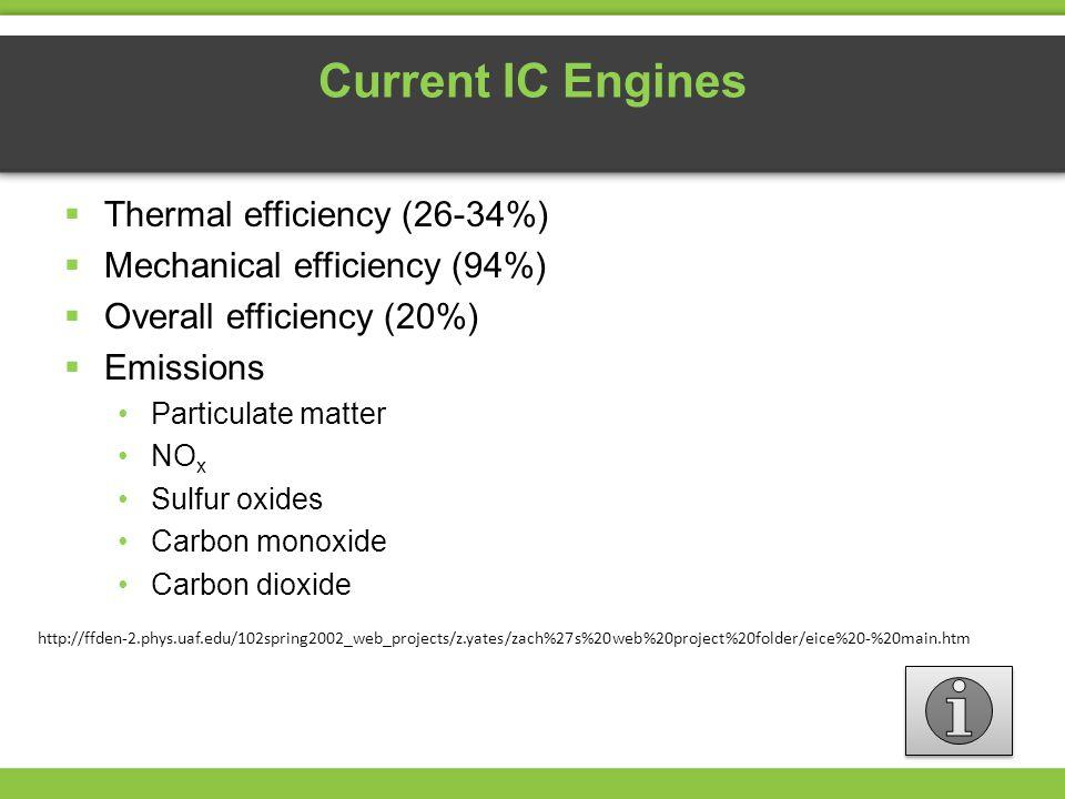 Current IC Engines Thermal efficiency (26-34%) Mechanical efficiency (94%) Overall efficiency (20%) Emissions Particulate matter NO x Sulfur oxides Carbon monoxide Carbon dioxide http://ffden-2.phys.uaf.edu/102spring2002_web_projects/z.yates/zach%27s%20web%20project%20folder/eice%20-%20main.htm