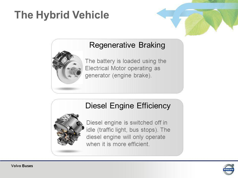 Volvo Buses Regenerative Braking The battery is loaded using the Electrical Motor operating as generator (engine brake). Diesel Engine Efficiency Dies