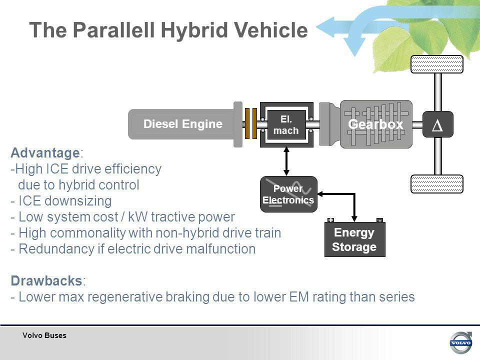 Volvo Buses Energy Storage +- El. mach Diesel Engine Power Electronics Gearbox The Parallell Hybrid Vehicle Advantage: -High ICE drive efficiency due