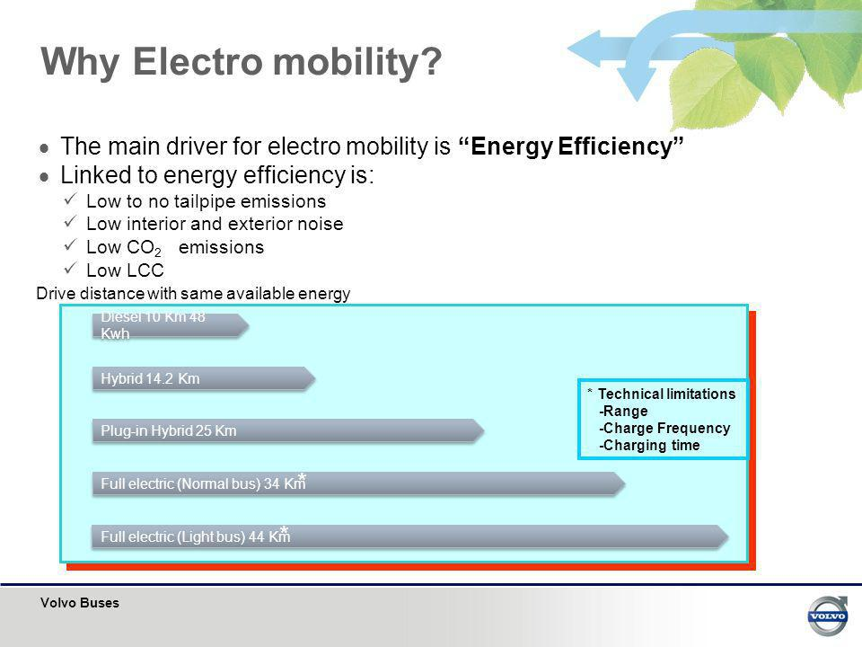 Volvo Buses Why Electro mobility? The main driver for electro mobility is Energy Efficiency Linked to energy efficiency is: Low to no tailpipe emissio