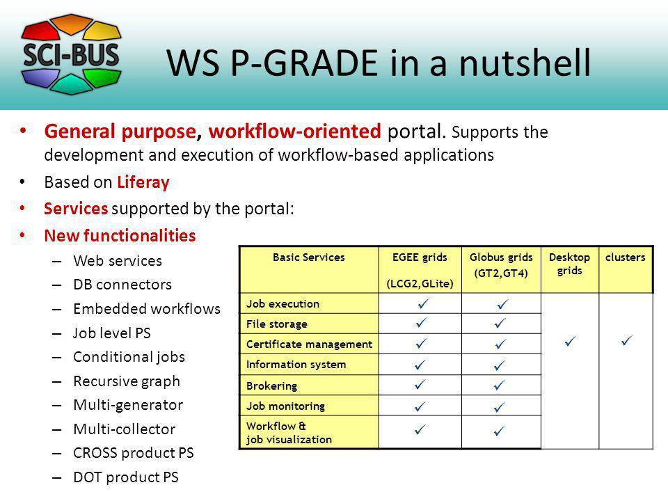 WS P-GRADE in a nutshell General purpose, workflow-oriented portal.