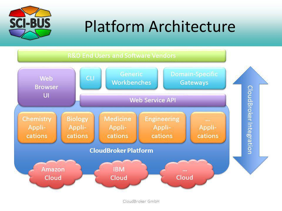 Platform Architecture CloudBroker GmbH CloudBroker Platform Amazon Cloud IBM Cloud … Cloud Chemistry Appli- cations Biology Appli- cations Medicine Appli- cations Web Browser UI Engineering Appli- cations Web Service API Generic Workbenches CloudBroker Integration Domain-Specific Gateways R&D End Users and Software Vendors CLI … Appli- cations