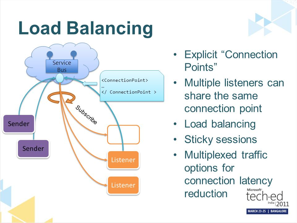 Service Bus Load Balancing Explicit Connection Points Multiple listeners can share the same connection point Load balancing Sticky sessions Multiplexe