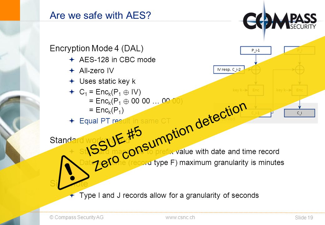 © Compass Security AG Slide 20 www.csnc.ch Is encryption mode 5 our friend.