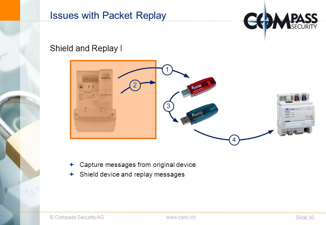 © Compass Security AG Slide 31 www.csnc.ch Shield and Replay II Shield device, have a receiver with the device Submit messages to collector at maybe lower pace Issues with Packet Replay