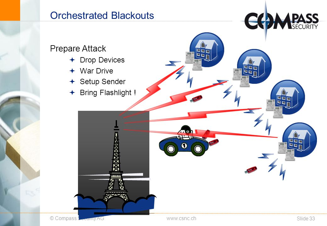 © Compass Security AG Slide 33 www.csnc.ch Prepare Attack Drop Devices War Drive Setup Sender Bring Flashlight .