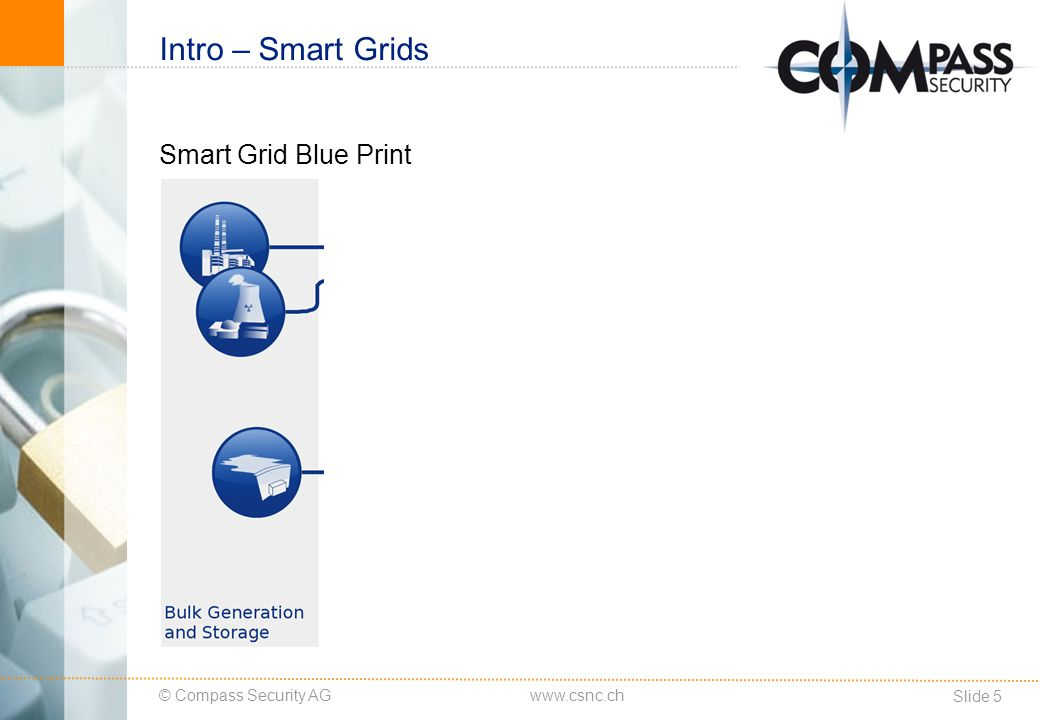 © Compass Security AG Slide 6 www.csnc.ch Intro – Smart Metering Metering Infrastructure Blue Print Legend DSODistribution System Operator NANNeighbourhood Area Network Wireless M-Bus