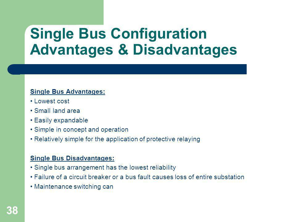 Single Bus Configuration Advantages & Disadvantages Single Bus Advantages: Lowest cost Small land area Easily expandable Simple in concept and operati