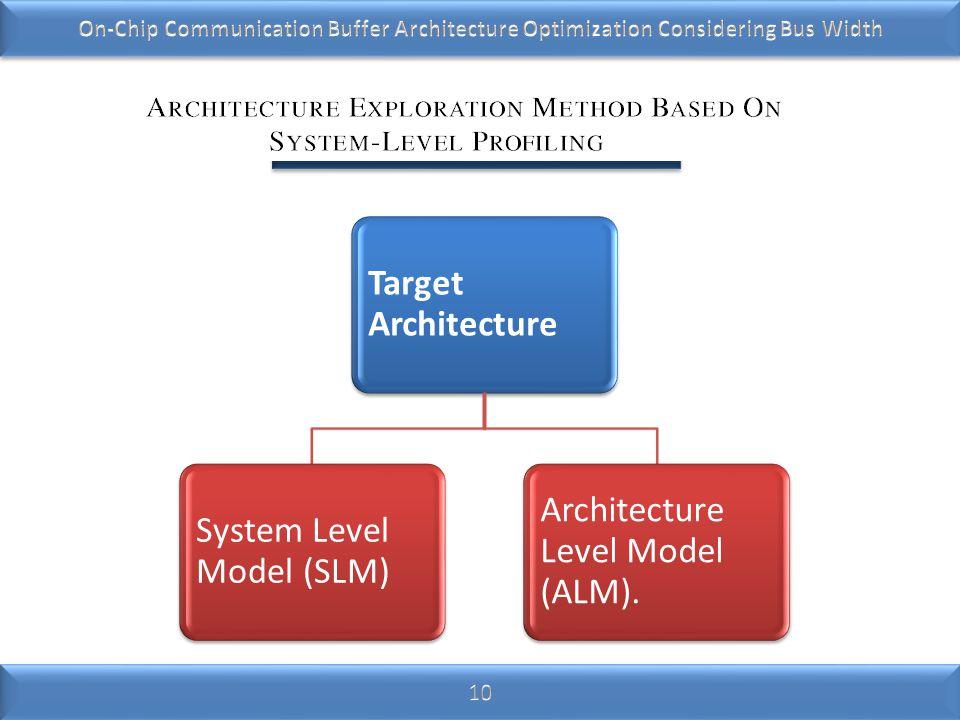 Target Architecture System Level Model (SLM) Architecture Level Model (ALM). PRIOR WORK