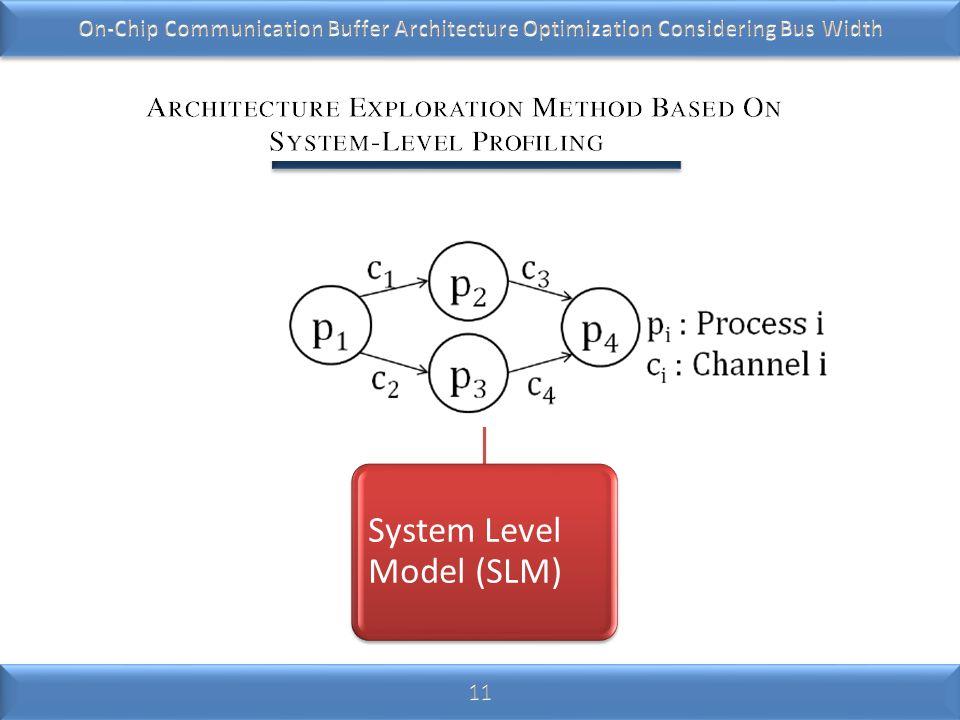 Target Architecture System Level Model (SLM) PRIOR WORK