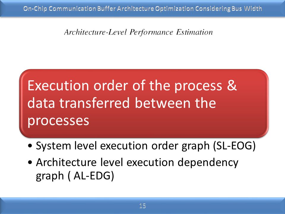 Execution order of the process & data transferred between the processes System level execution order graph (SL- EOG) Architecture level execution dependency graph ( AL-EDG)