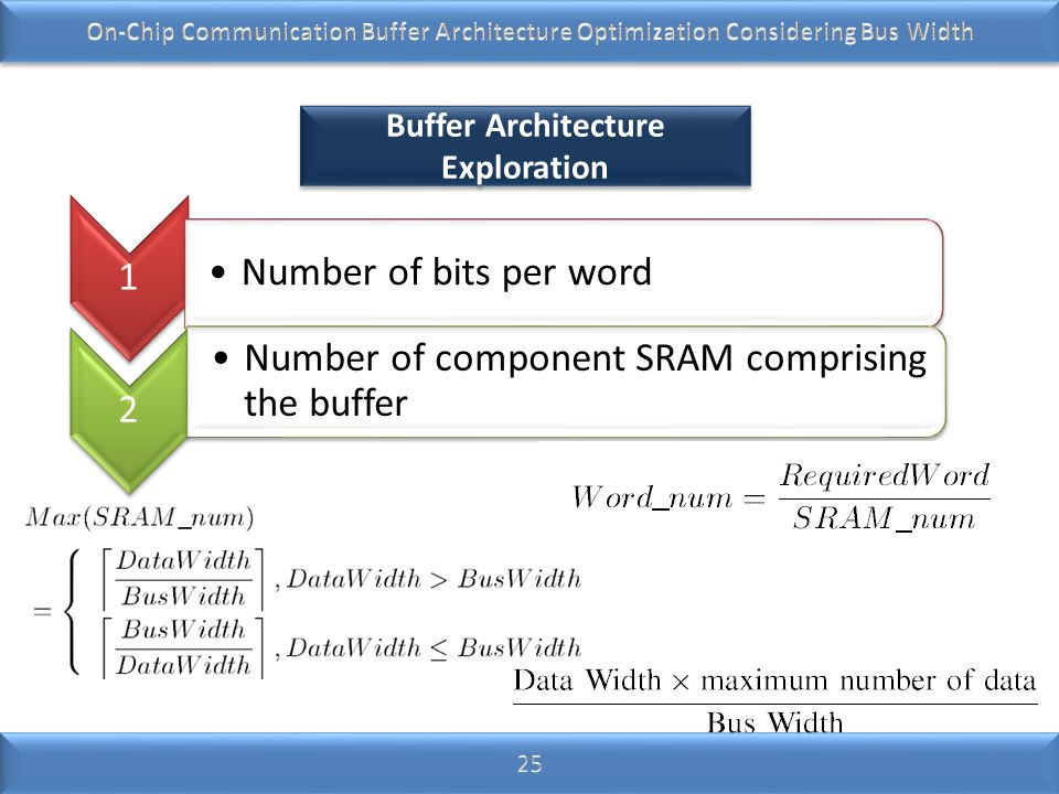 Buffer Architecture Exploration 1 Number of bits per word 2 Number of component SRAM comprising the buffer