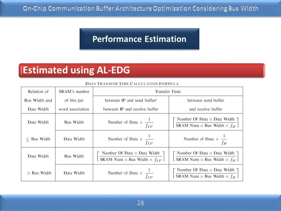 Performance Estimation Estimated using AL-EDG