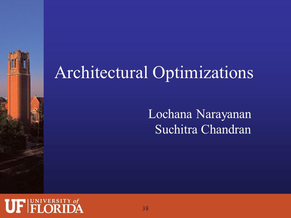 Architectural Optimizations Lochana Narayanan Suchitra Chandran 38