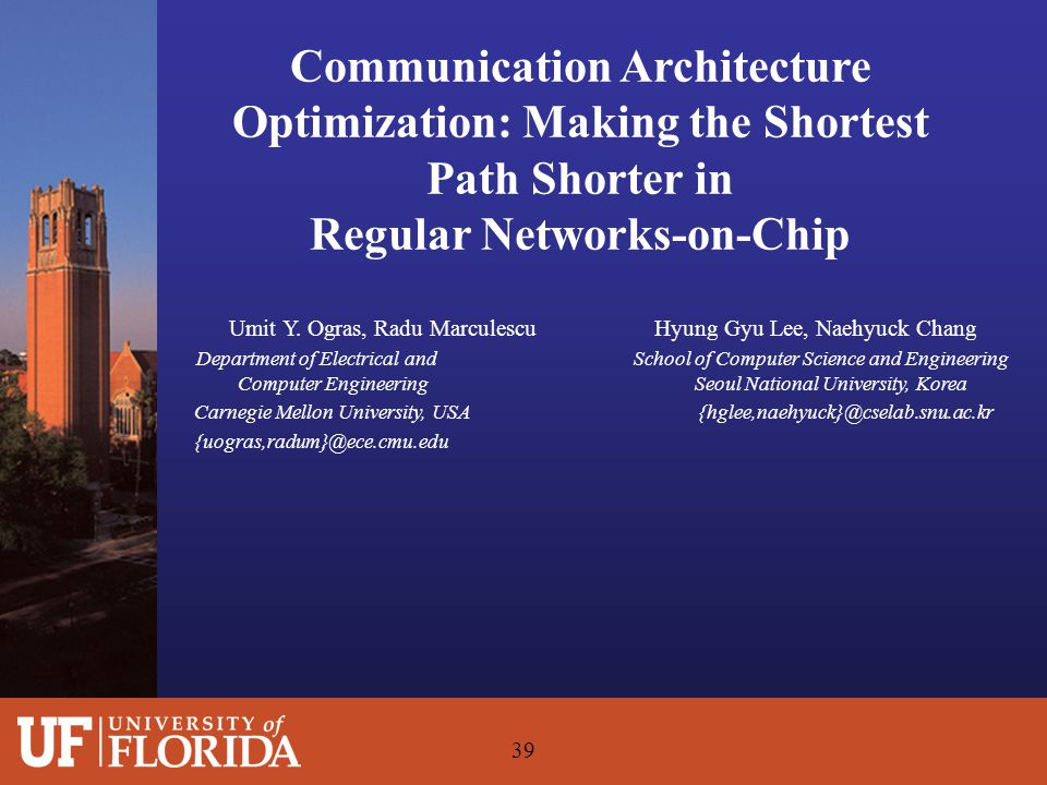 Communication Architecture Optimization: Making the Shortest Path Shorter in Regular Networks-on-Chip Umit Y. Ogras, Radu Marculescu Hyung Gyu Lee, Na