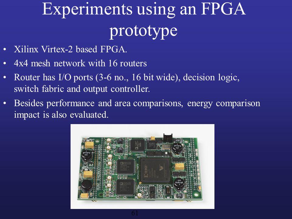 Experiments using an FPGA prototype Xilinx Virtex-2 based FPGA.