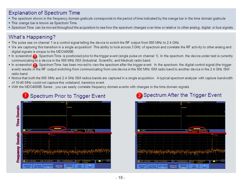 Spectrum Prior to Trigger Event 1 1 Spectrum After the Trigger Event 2 2 Whats Happening.