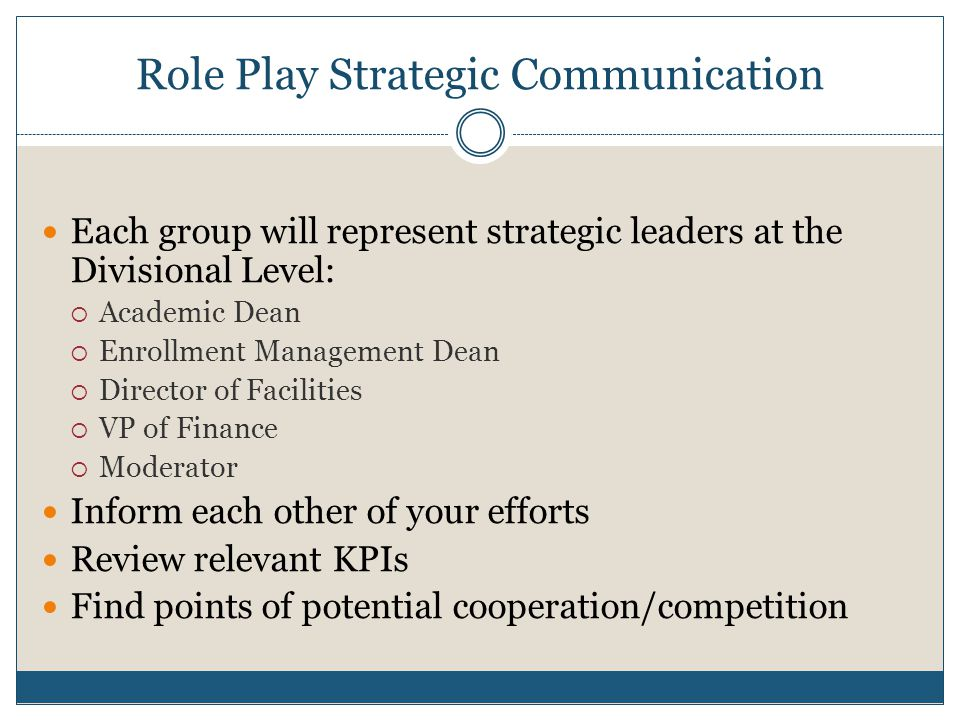 Role Play Strategic Communication Each group will represent strategic leaders at the Divisional Level: Academic Dean Enrollment Management Dean Director of Facilities VP of Finance Moderator Inform each other of your efforts Review relevant KPIs Find points of potential cooperation/competition