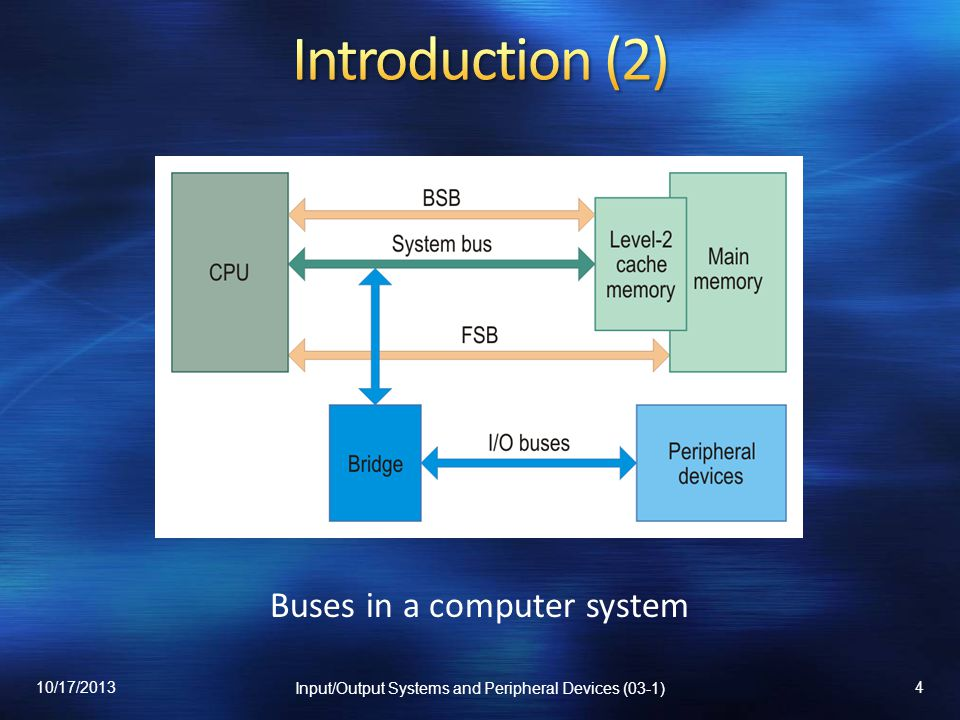 VME Bus Overview Parallel VME Variants Modules and Connectors VXS Standard 10/17/201365Input/Output Systems and Peripheral Devices (03-1)