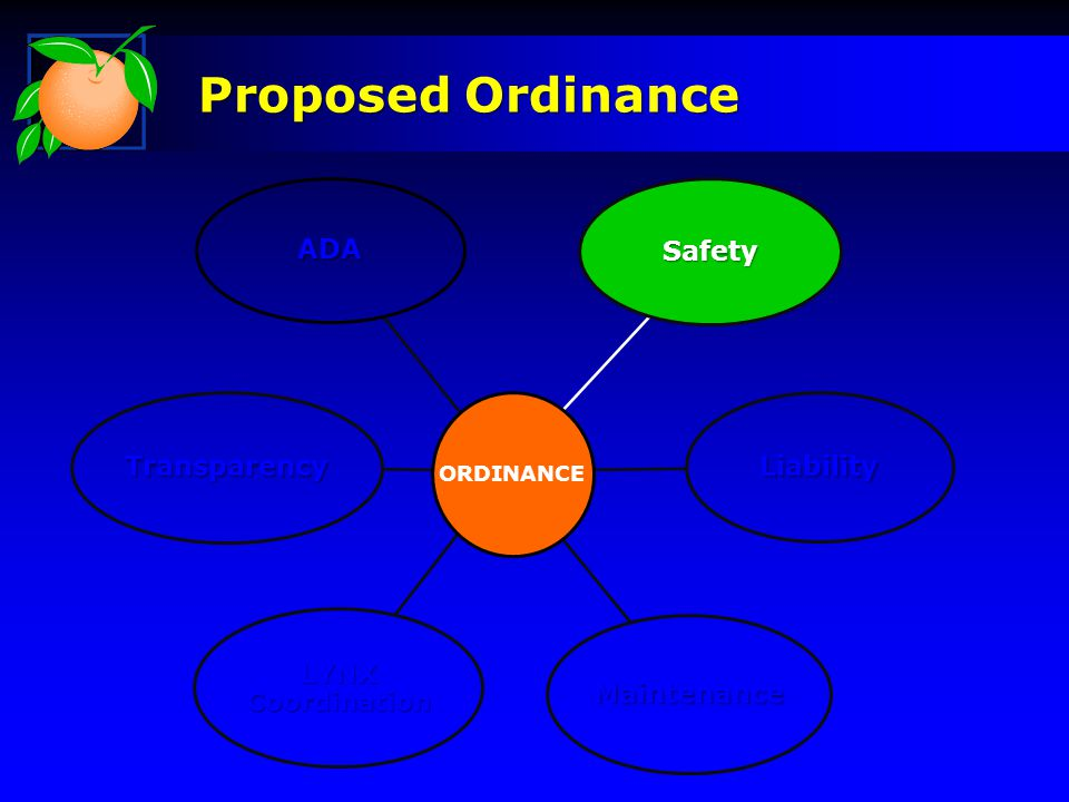 ORDINANCE